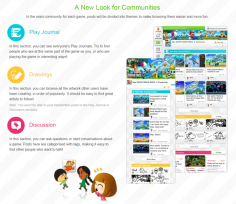 Miiverse – Set for a Redesign and NEW Features this Summer
